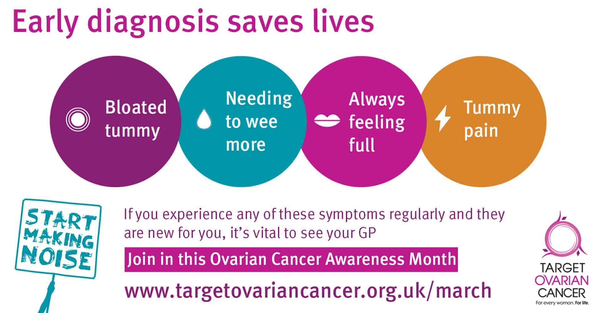 ovarian cancer awareness month 2019 national awareness days events