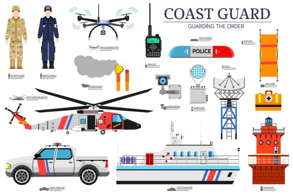 Coast Guard Day 2020 – National Awareness Days Events Calendar ...
